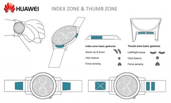 Brevetto Huawei Ghiera Smartwatch